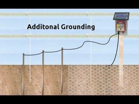 how to ground an electric fence