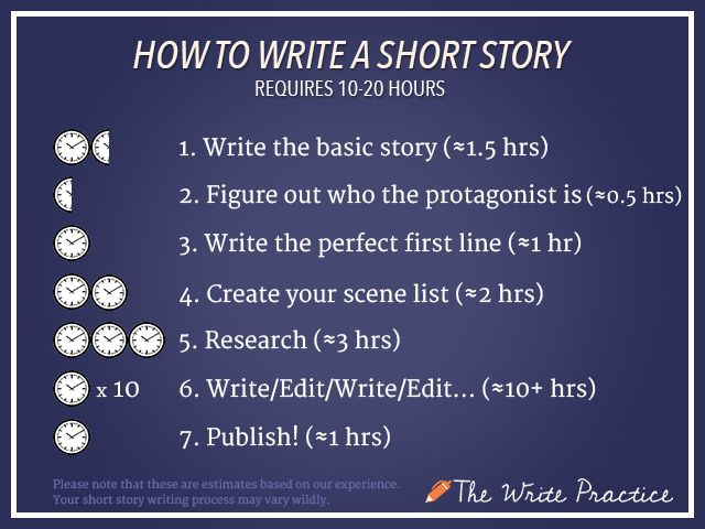 How to Write a Short Story from Start to Finish ~ easy and simple advice that works!!!!