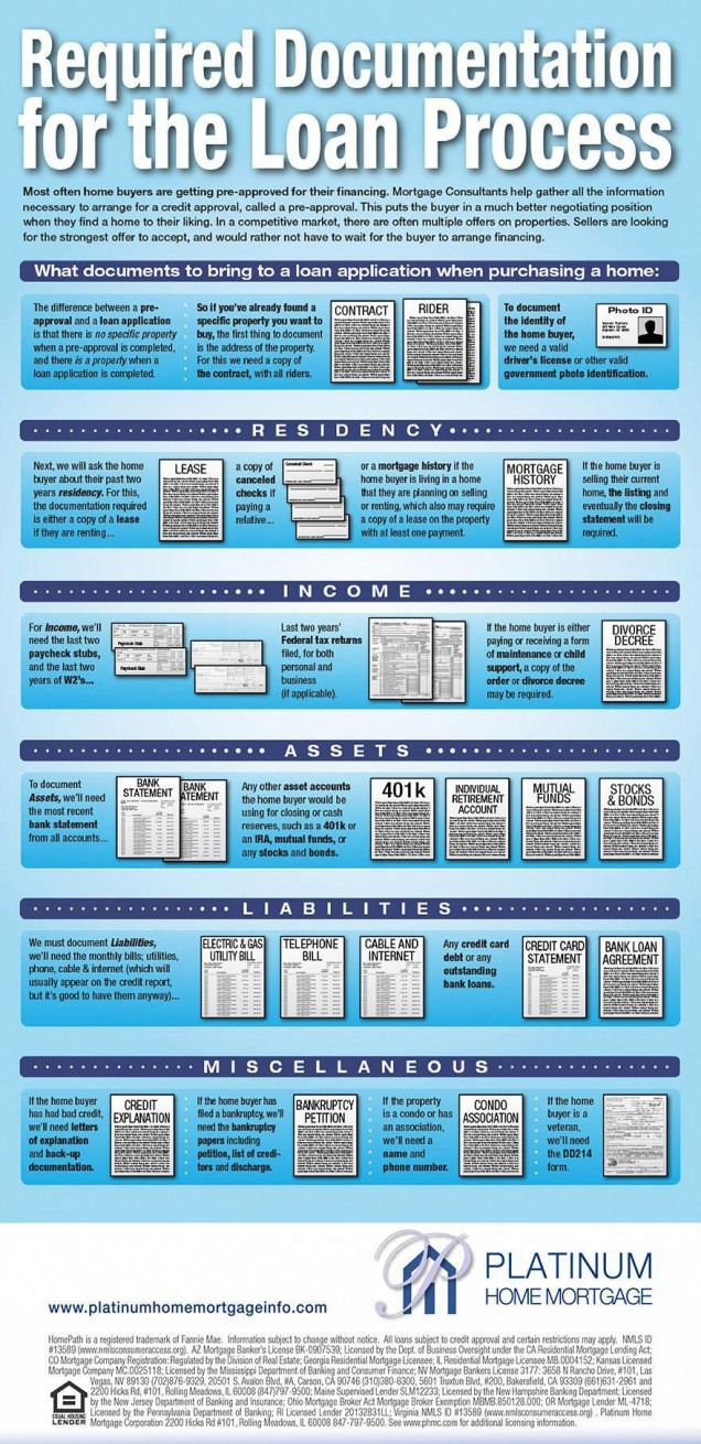 Pin By Pugh Real Estate Sevices Asso On Realestate Home Loans In 2020 Home Mortgage Mortgage Tips Real Estate