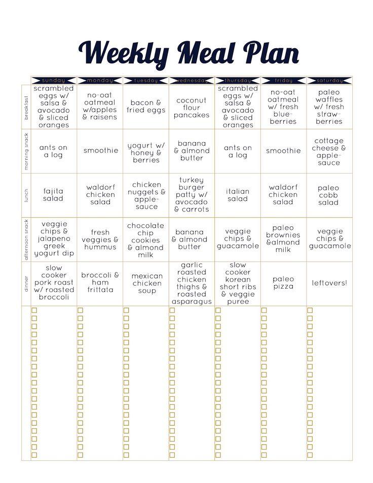 Best 25+ Rujuta diwekar diet plan ideas on Pinterest