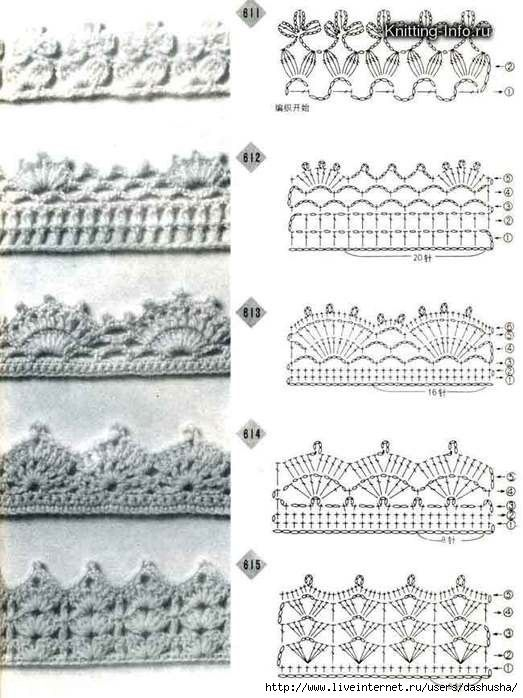 Crochet edging diagrams for a afghan, baby blanket, scarf, dish towel, pillowcase....