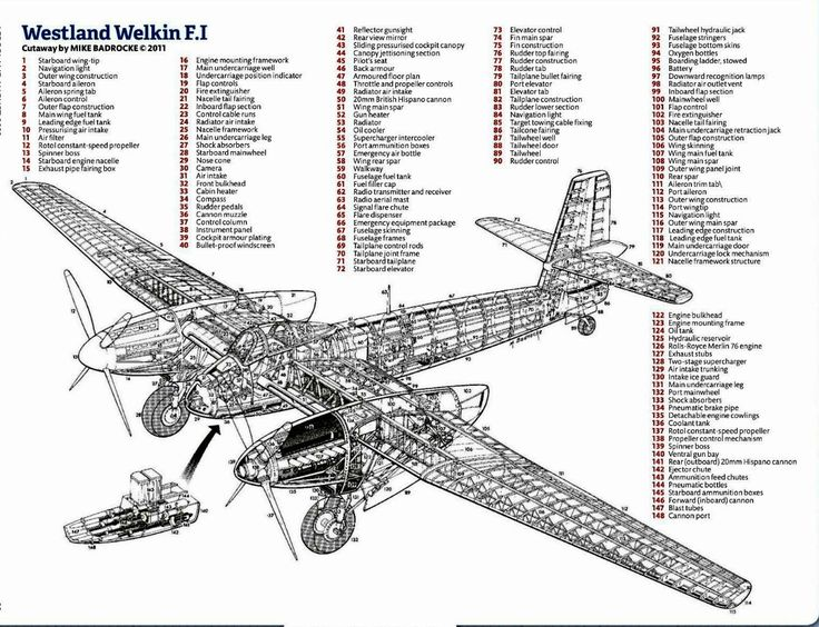 42 best Consolidated PBY Catalina images on Pinterest