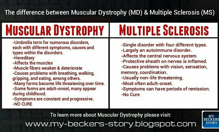 Muscular Dystrophy is often confused with Multiple Sclerosis when they are completely separate from each other. Here is a great pin to share to help raise awareness and learn the difference between the two. #musculardystrophy #MultipleSclerosis please visit www.my-beckers-story.blogspot.com