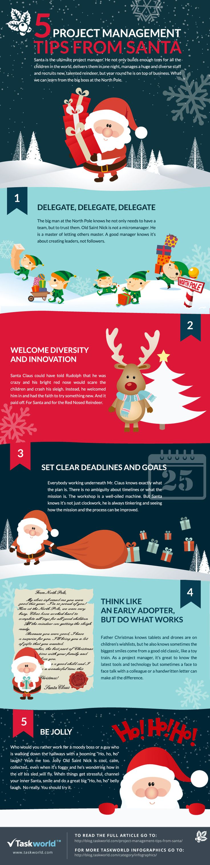 5 Project Management Tips from Santa