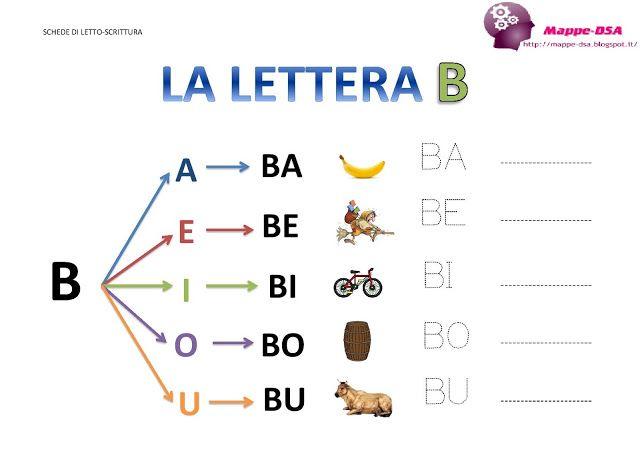 La lettera B