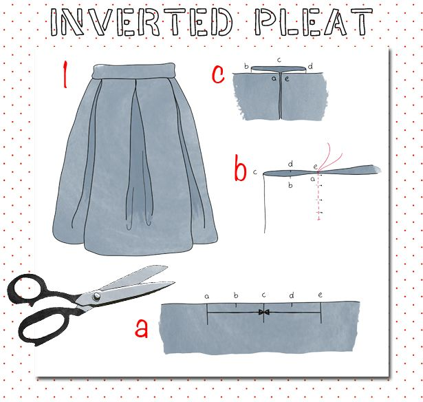 How to Mark, Lay, and Sew Various Types of Pleats #burdastyle #sew #sewing #diy