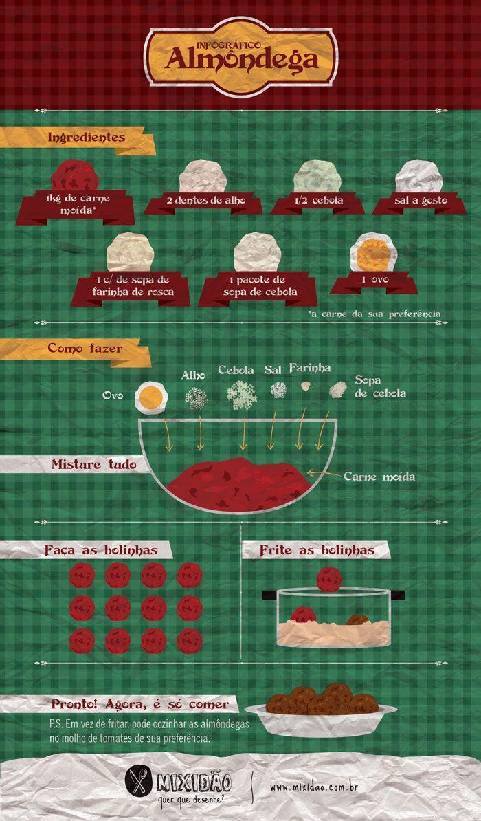 5 receitas ilustradas com carne moída