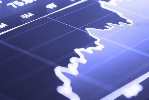 Dow Jones Stock Market News