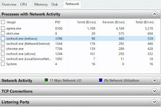Free Stuff And Learning Multiple Intelligence: 5 Ways To Completely Stop Svchost.exe (netsvcs) Pr...