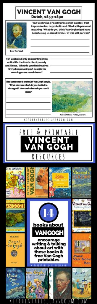 Do you wanna grab your kid's attention when introducing the idea of writing about a famous artist? Then Vincent Van Gogh is a perfect place to start!