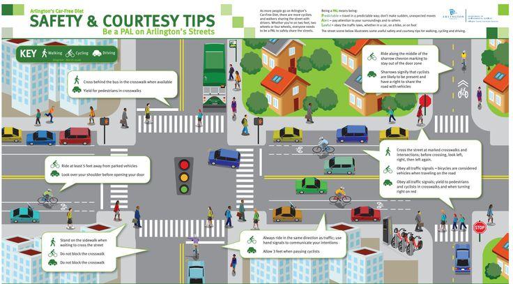Road-map di suggerimenti e norme per la sicurezza stradale in un @infografica http://blog.jumbobike.com/2013/notizie/road-map-di-suggerimenti-norme-la-sicurezza-stradale/