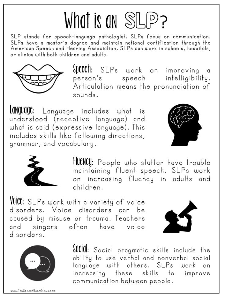 What's an SLP? Great Handout for BHSM