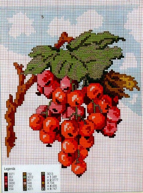 """Милые сердцу штучки: рукоделие, декор и многое другое: Вышивка крестом: """"Вишня (или черешня) и красная смородина"""""""