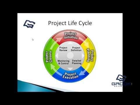 Primavera P6 - 1.1 Intro to Project Management