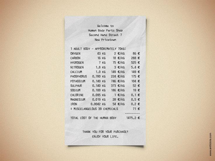 Human Body Price