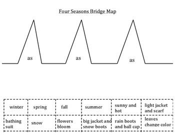 The 25 best thinking maps ideas on pinterest thinking maps math four seasons bridge map thinking map sciox Image collections