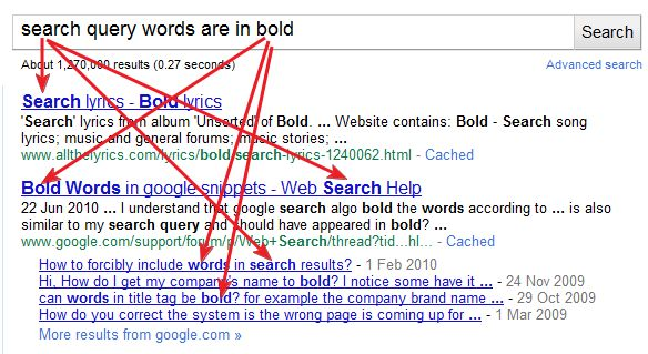 Bold or Italic for SEO?