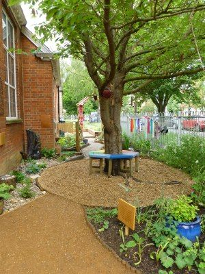 17 best images about sensory garden for work on pinterest