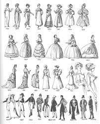 Resultado de imagem para vestidos vitorianos
