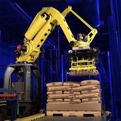 Automatic Packing Line For Industry Automation in the future: automatic high speed robot palletizer