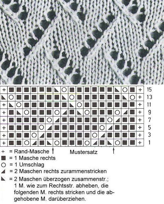Bildergebnis für ajourmuster stricken anleitung kostenlos