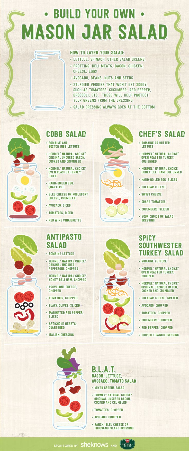 Mason jar salads are a convenient way to pack better-for-you lunches every day. They can easily be made a day or two ahead, they travel well and your lettuce doesn't get soggy from the dressing before you are ready to eat. | #healthy #Recipes