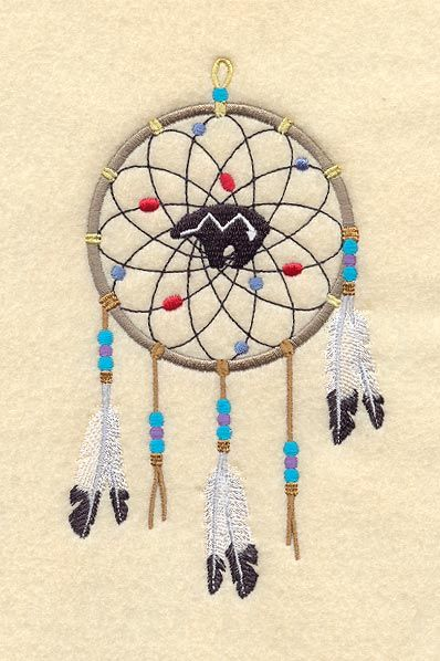 Dream Catcher Purpose 8 Best Dream Catcher's Pattern Images On Pinterest  Dreamcatchers