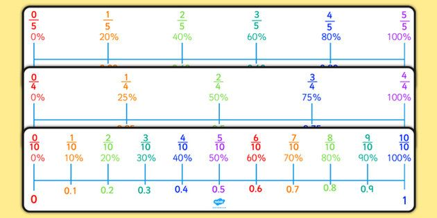 fractions number math fractions decimals 11plus maths percentages ...