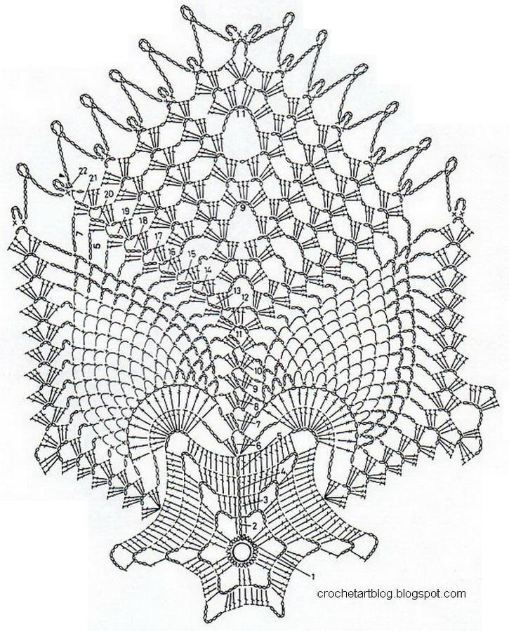 Crochet Arte: Grátis Pattern Crochet Doily - Toalha de Mesa