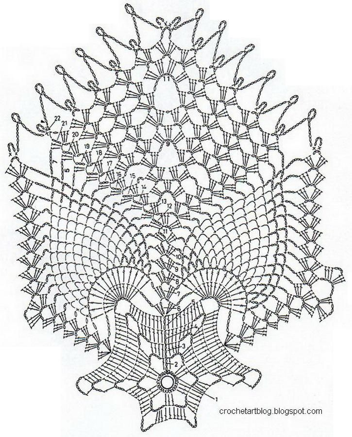 http://crochetartblog.blogspot.com/2011/12/free-crochet-doily-pattern-tablecloth.html
