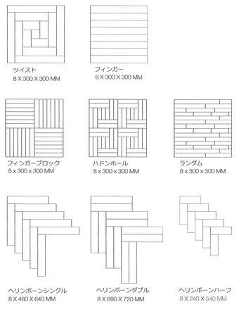【床の様々なパターン例:画像は、「ホク材商事のシュプレームシリーズのパターン」】