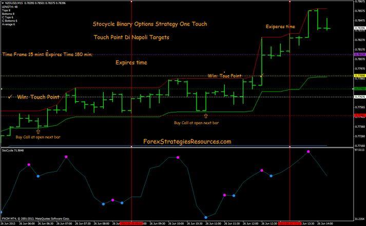 Forex zinc prices dubai