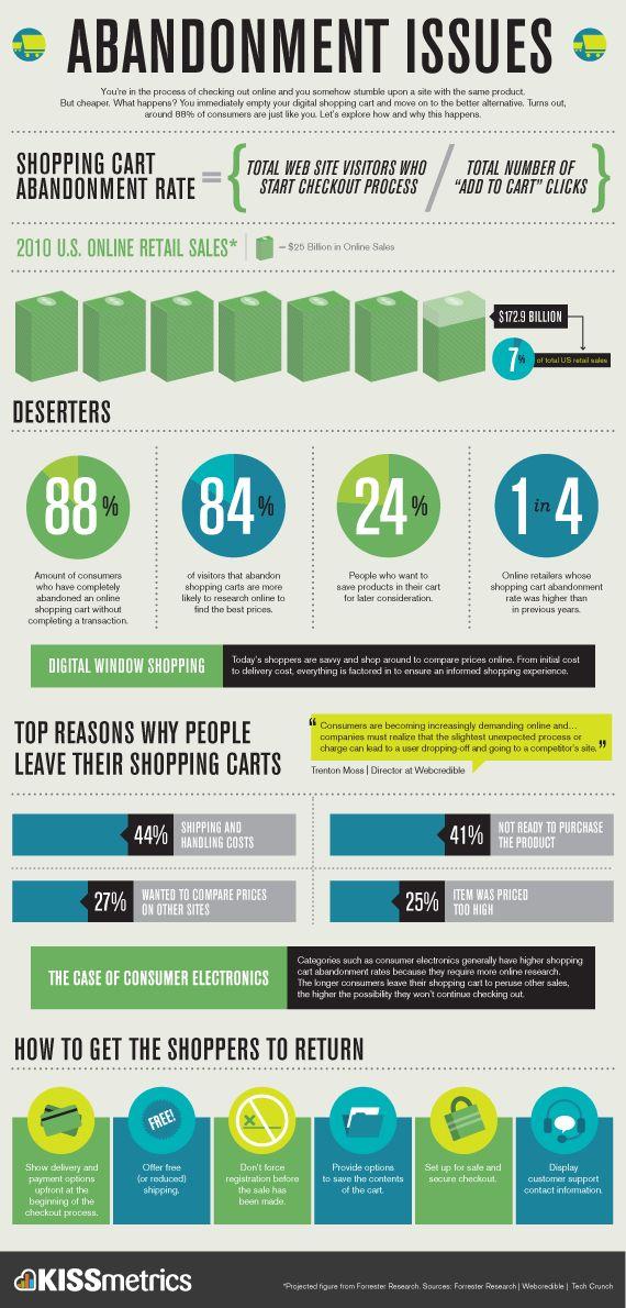 Скорост на зареждане и потребителско мнение