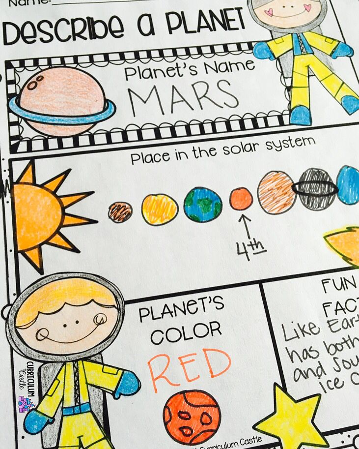 Solar System: Space Unit for Grades 1-3 | Solar system ...