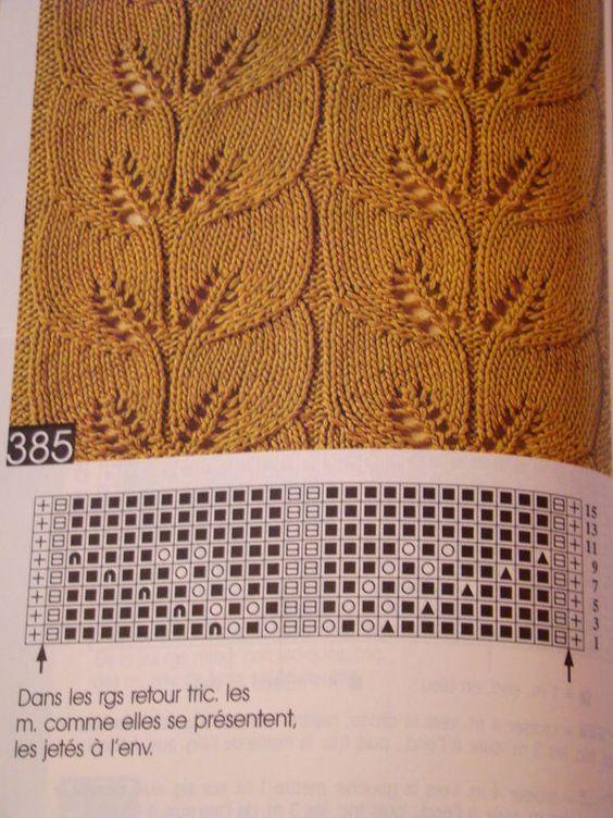 leaf pattern: