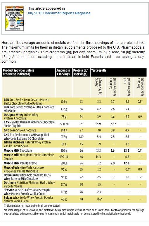 5 factor diet plan sample