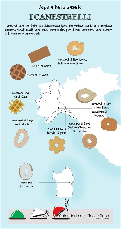 I canestrelli sono biscotti tipici, ma non esistono almeno 10 tipi diversi che abbiamo raccolto in un'infografica per voi