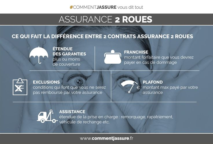 Infographie Assurance moto, scooter : comment choisir la meilleure assurance moto, scooter ? #commentjassure