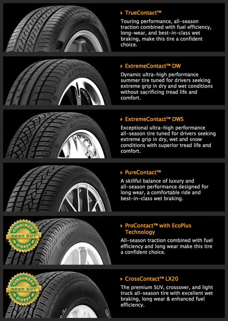 Continental Tire Warranty Claim Form Alum Northeastfitness Co