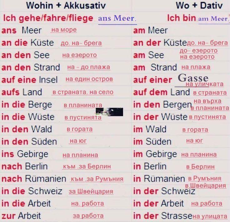 147 besten Deutsch lernen Bilder auf Pinterest | Deutsch lernen ...