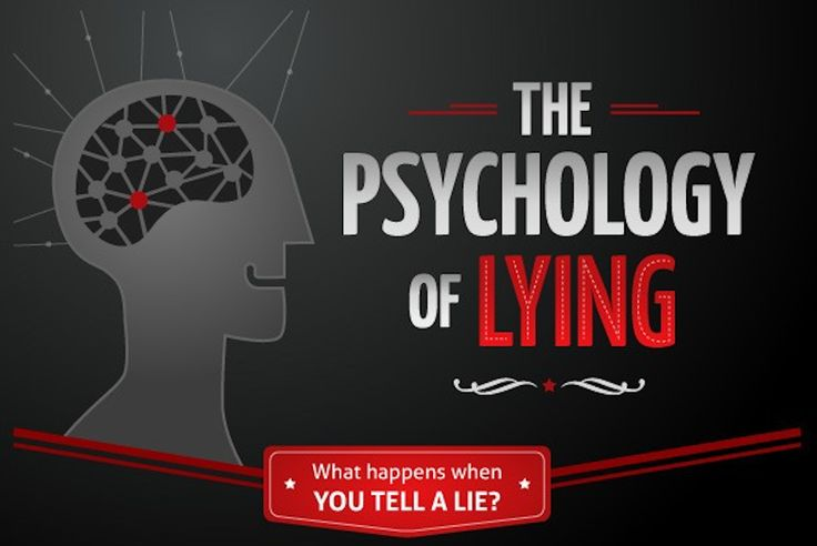 psychology of lying How to tell when someone is lying  2008, ten brinke was alone in her office, a small, windowless room tucked in the back corner of the psychology department she turned to the local news, and .