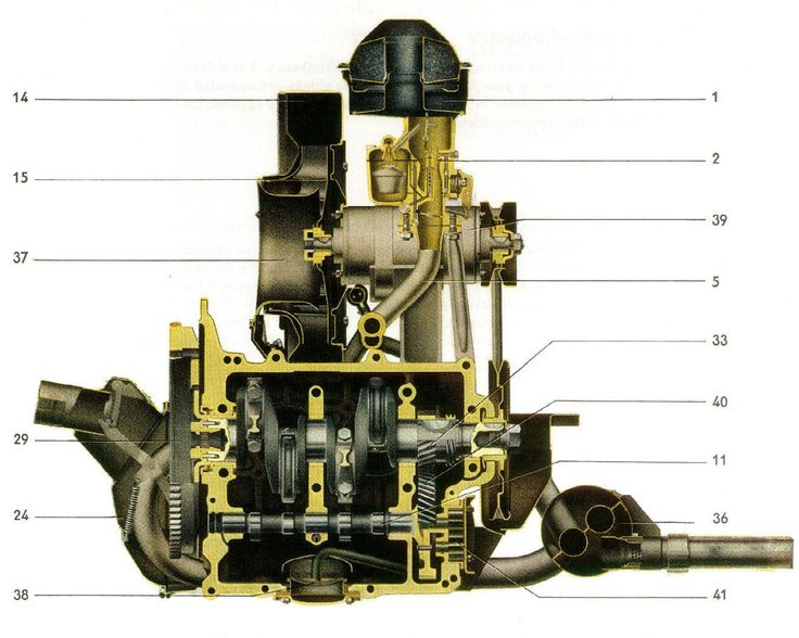 208 best VWu0027s images on Pinterest Off road, Offroad and Sand rail - copy blueprint engines bp3501ctc1