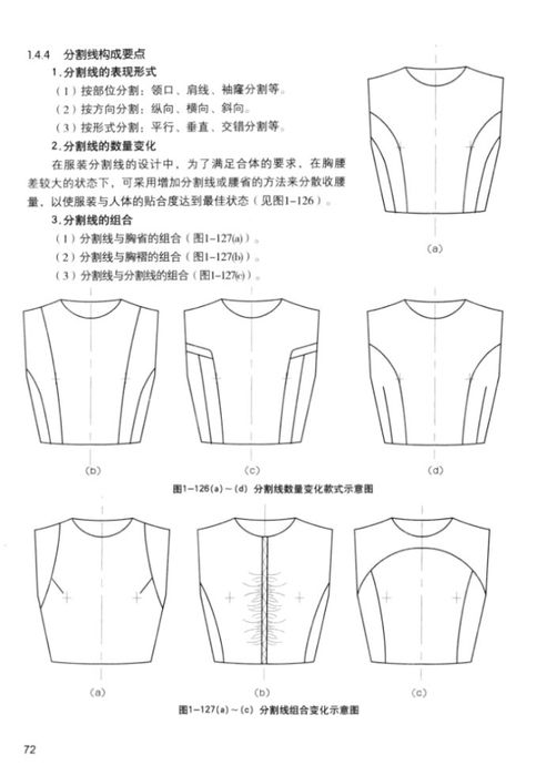Structural details of women's clothing .. Discussion on LiveInternet - Russian Service Online Diaries