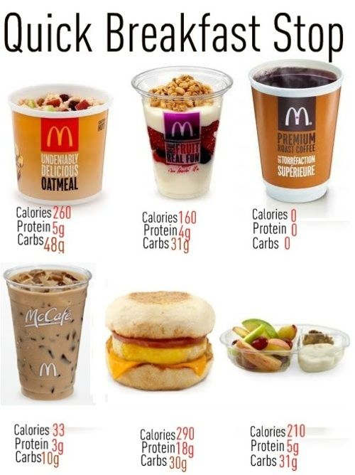 Sometimes it's hard to take the time to prepare a breakfast when you are on the run or sometimes Mcdonalds is everyone's first choice for a breakfast stop. Here are some of the smart choices on the breakfast menu.     1. McDonalds Oatmeal 2. Fruin N Yogurt Parfait 3. Coffee    4. Iced Latte W/Sugar Free Vanilla Syrup and Non Fat Milk    5. Egg McMuffin 6. Fruit N Walnut Salad