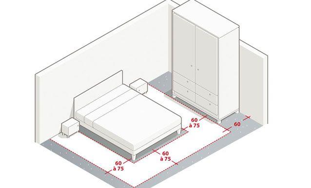 Quel encombrement du mobilier (lit, bureau, rangement) et quelle surface prévoir pour les chambres dans son habitation ? Les recommandations et les règles ...