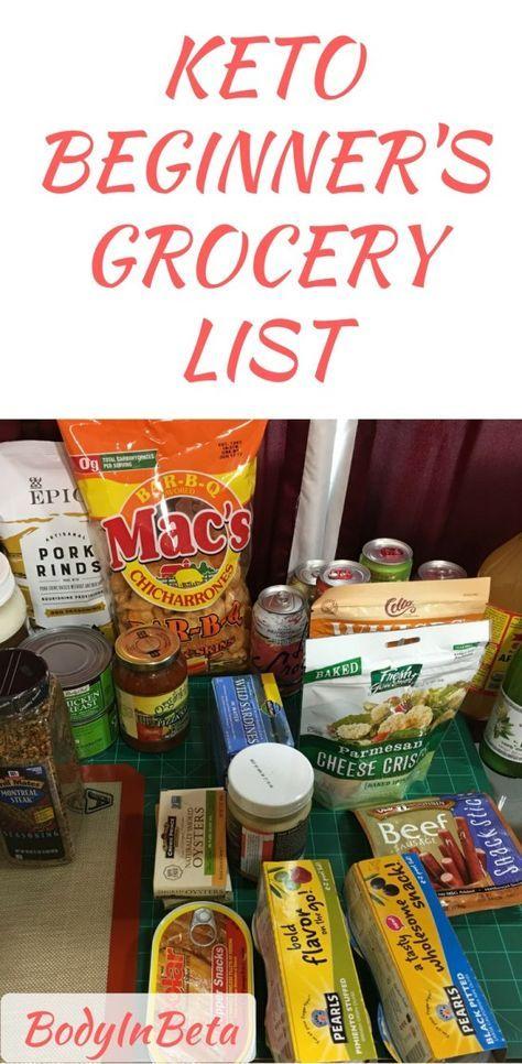 Keto Beginner Grocery List | keto | Keto, Ketogenic Diet, No carb diets