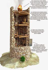 Ermitiella: Modelos defensivos del siglo X en la zona soriana. Las atalayas.