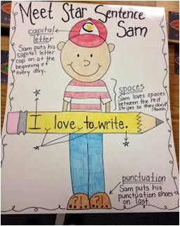 Meet Star Sentence Sam---he will have your students writing great sentences in no time!