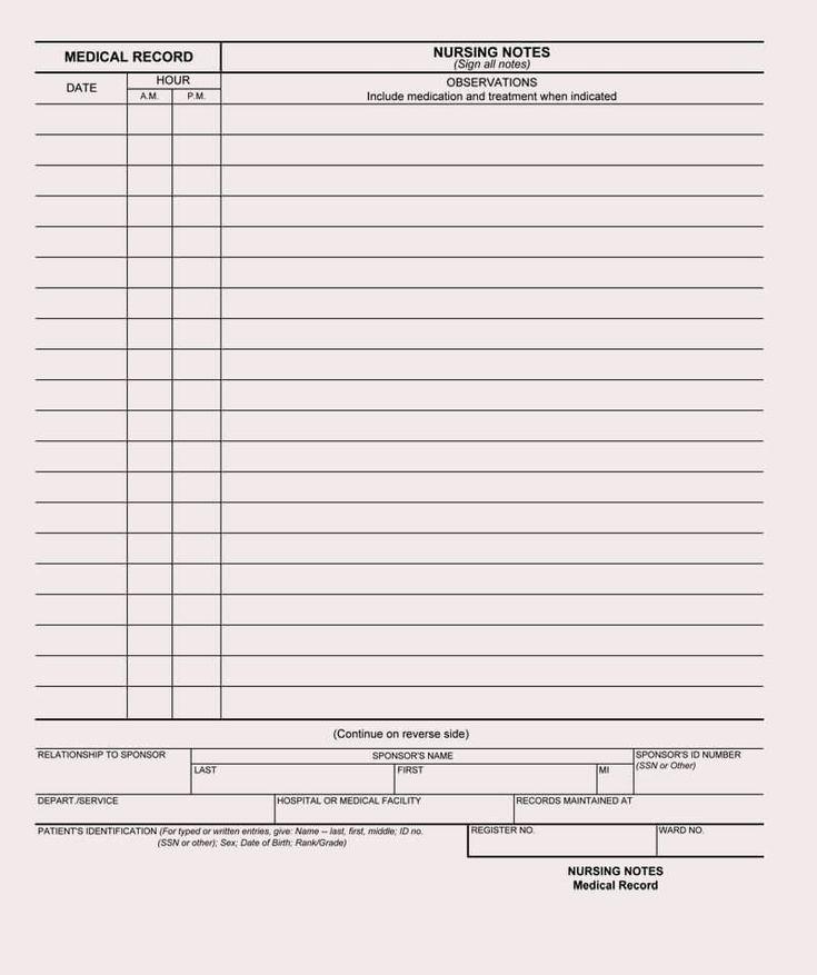 40 free nursing progress notes template in 2020 notes