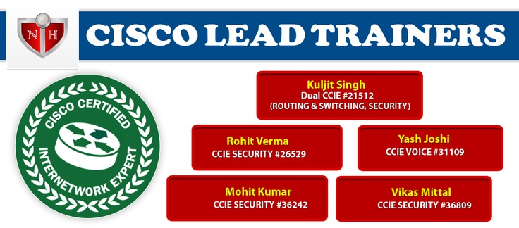 We are providing all type of cisco certified courses.